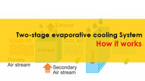 What is Two-Stage Evaporative Cooling System and How it works?